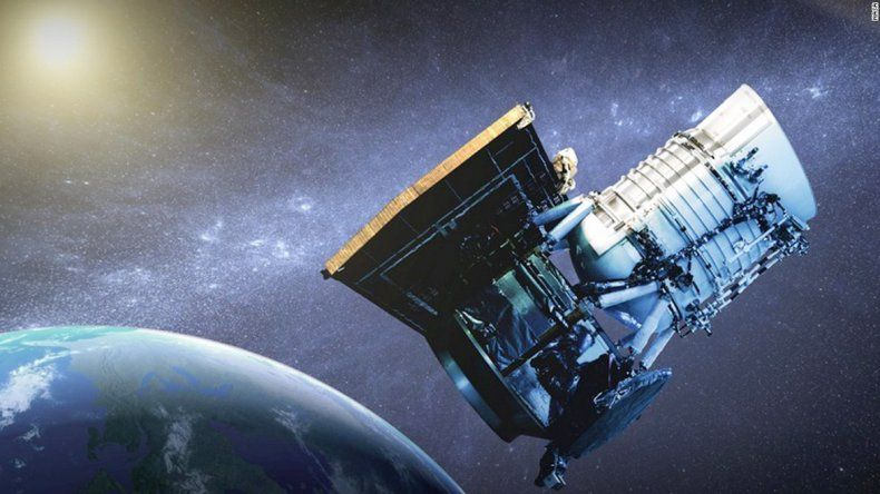 Recreación de los exoplanetas hallados por Kepler