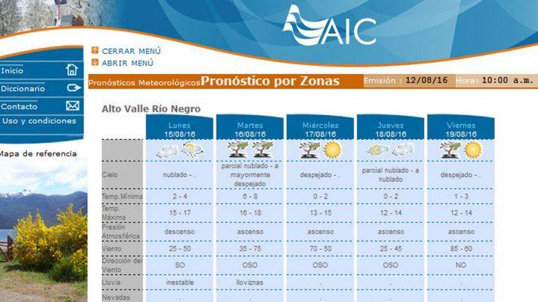 La página de la AIC muestra cómo estará el tiempo durante la semana.