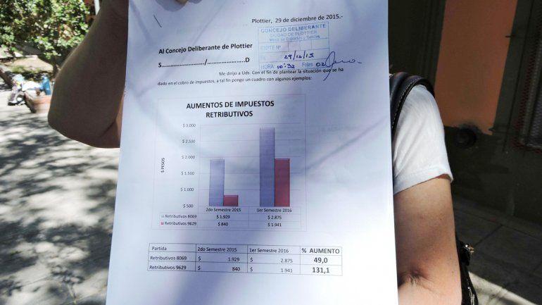 Una vecina presentó en el Concejo Deliberante un documento donde deja constancia de los elevados incrementos.