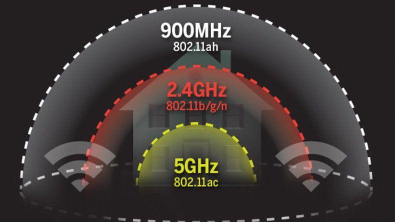 ¿Qué es el Wifi Halow y por qué mejorará nuestra conectividad?