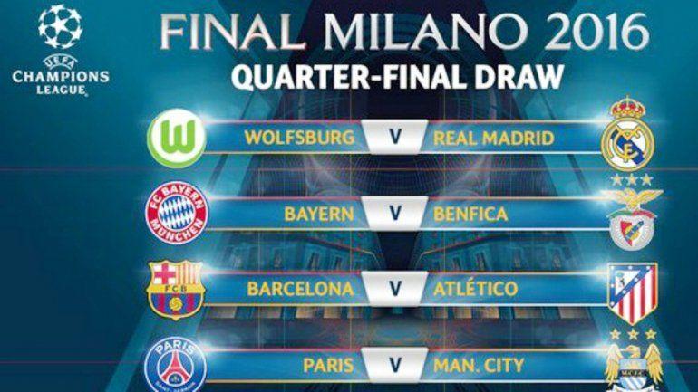 Una imagen del cuadro de cuartos de final de la Champions League.