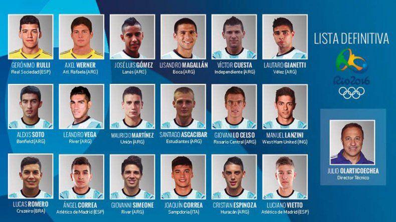 Olarticoechea tiene casi todo el plantel para Río 2016