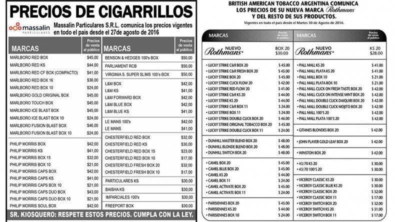 Aumentaron un 5% los cigarrillos, pese a la caída de ventas
