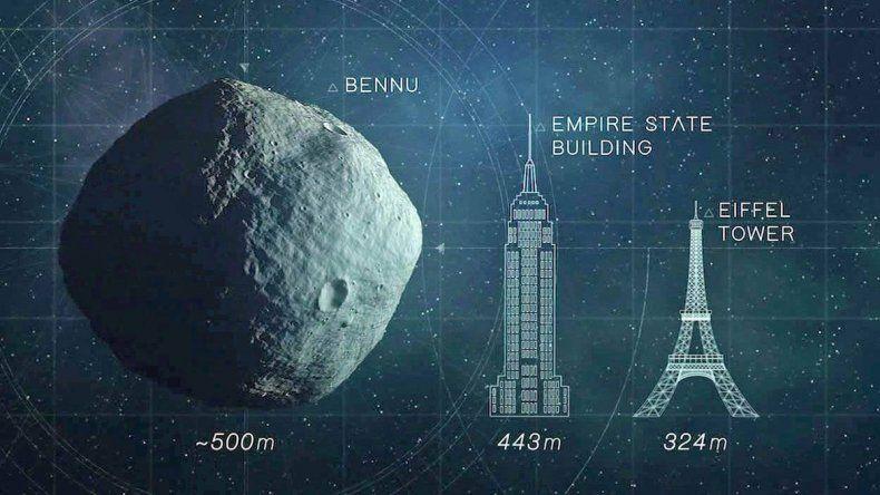 El regreso a la Tierra de Osiris Rex