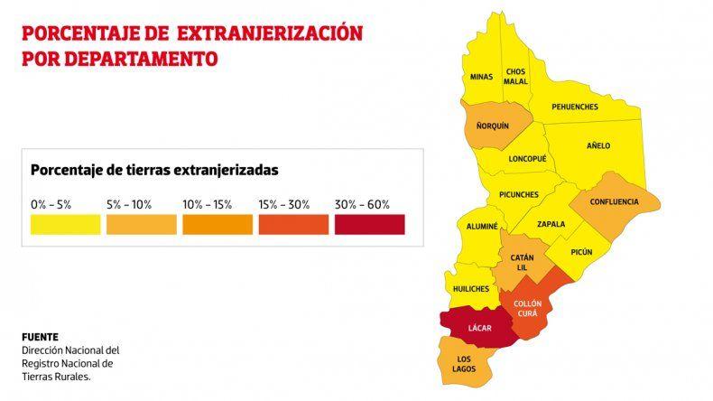 Porcentaje de extranjerización por departamento
