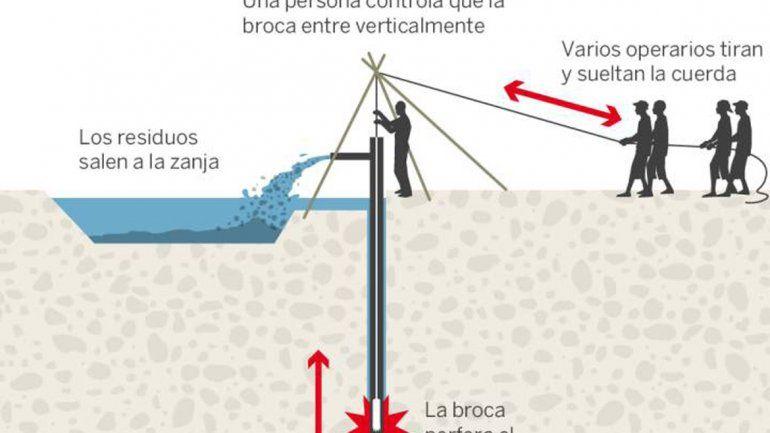 El petrolero neuquino que combate la sed en África