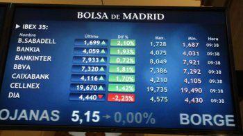 Ya son 917 las empresas que trasladaron sus sedes fuera de Cataluña.