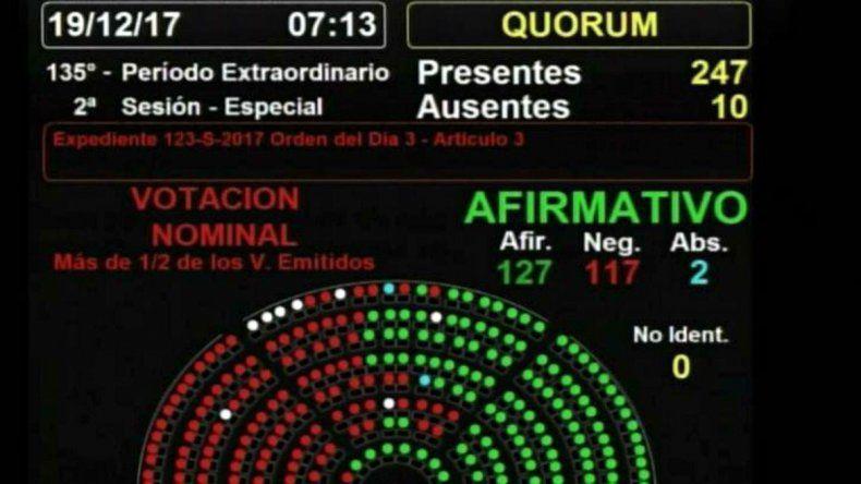 Se abren los amparos contra las jubilaciones en neuqu n for Manana abren los bancos en espana