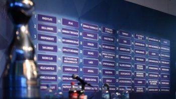 Copa Argentina: Cipo y el León ya tienen sus rivales