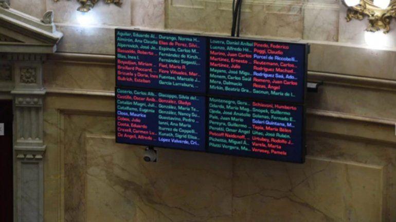 El Senado aprobó la ley anti tarifazos y Macri la vetó
