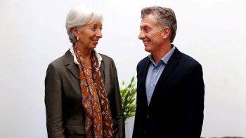 la llegada de la titular del fmi genero protestas