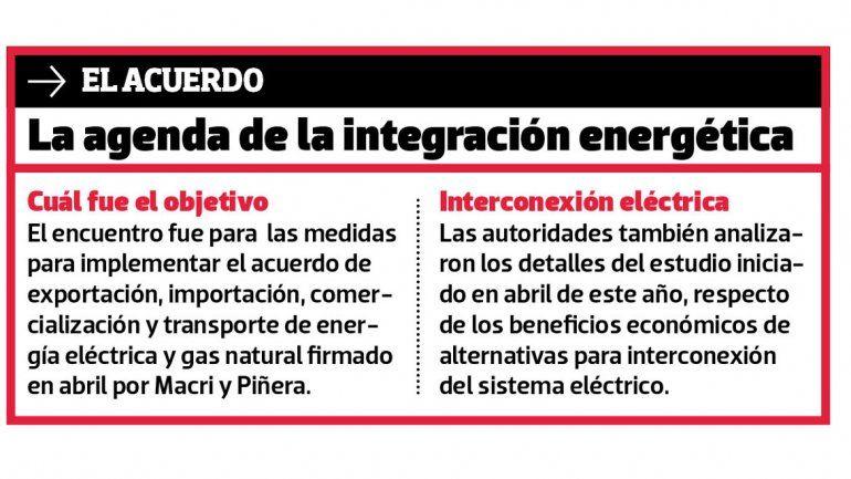 Argentina volvió a exportar gas a Chile luego de una década