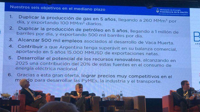 Iguacel dijo que en 5 años se duplicará la producción de gas y petróleo