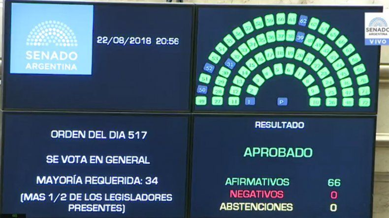 El Senado aprobó por unanimidad allanar las viviendas de Cristina
