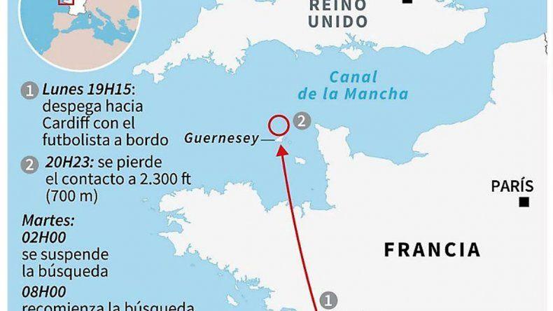 El avión de Emiliano Sala estaba en el fondo del mar