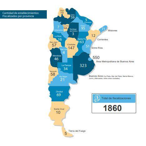 La AFIP realizó 1800 controles en todo el país.