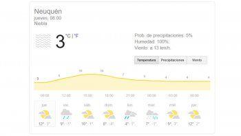 Se espera un jueves fresco y nublado, mañana vuelve la lluvia