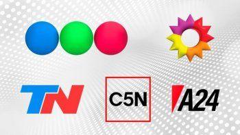 ¿cuales son los canales de television mas vistos en la cuarentena?