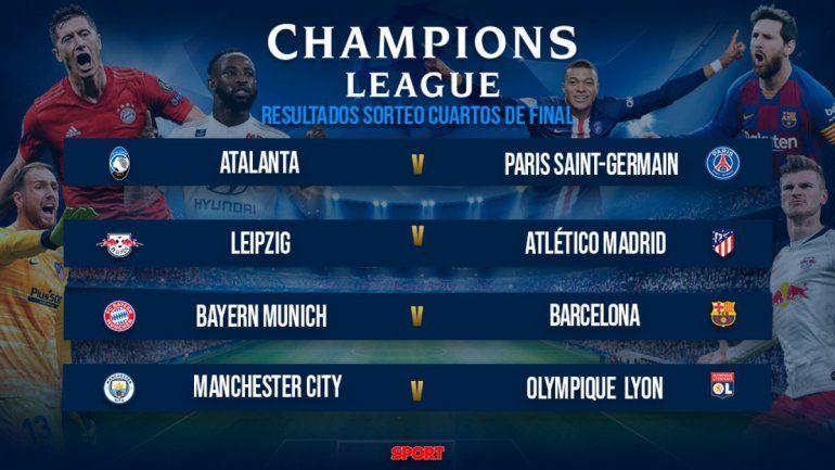 Los ocho mejores de la Champions.