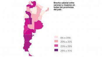 La brecha salarial entre varones y mujeres es del 28%