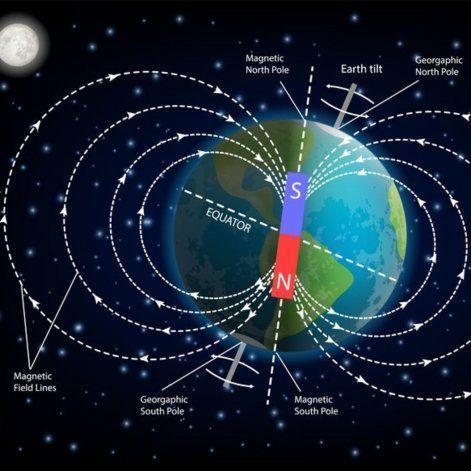 El campo magnético de la Tierra cambia más rápido de lo previsto