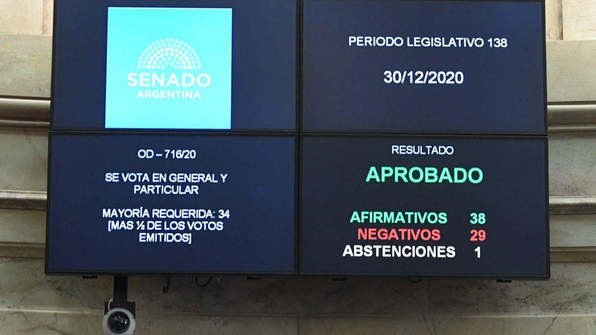 La Cámara de Senadores transformo en Ley la Interrupción Voluntaria del Embarazo