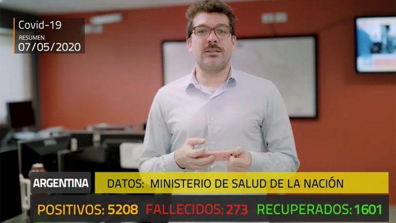 Panorama Covid-19: entre el récord nacional y la semana sin casos en Neuquén, cómo sigue la cuarentena