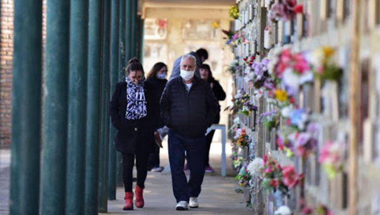 Neuquén sumó cuatro nuevas muertes y roza las 900 víctimas