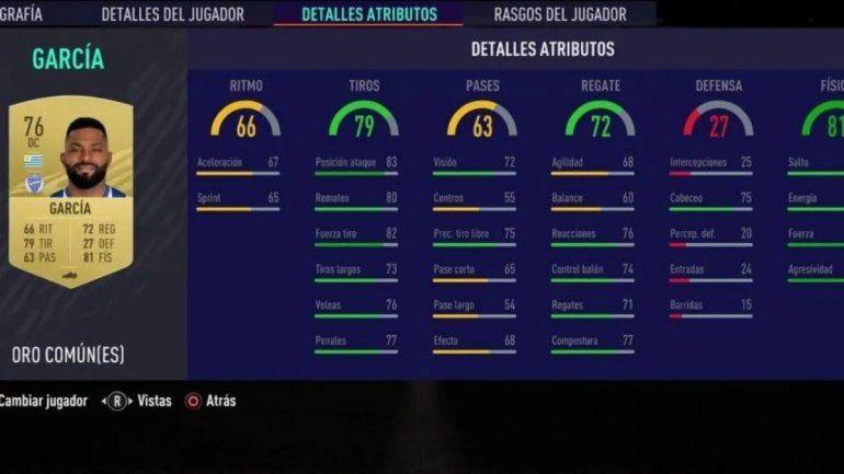 FIFA 2021 eliminará del juego al inolvidable Morro García