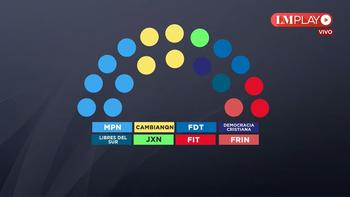 El MPN tendrá seis concejales propios más los aliados en el Concejo que viene