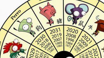 Horóscopo chino: cuáles son los días afortunados del Tigre y el Conejo