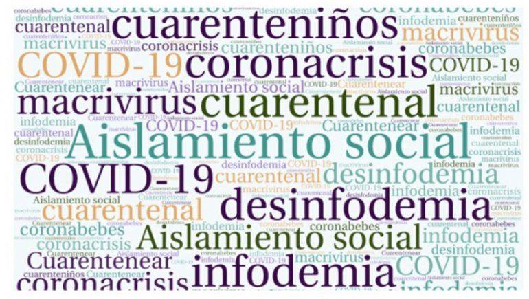 Glosario Covid-19: las palabras que aprendimos en pandemia