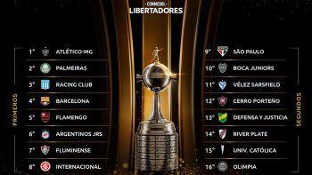 Copa Libertadores: Boca y River, a un paso de otro superclásico