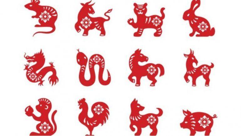 Horóscopo chino: estos son los signos más arriesgados