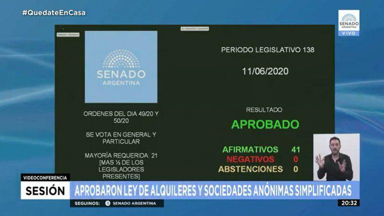 Con voto oficialista, fue sancionada la ley de Alquileres
