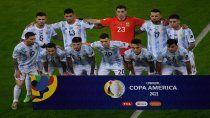 el posible 11 de argentina para visitar a paraguay