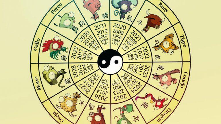 Horóscopo chino: esto le espera al Caballo estos días