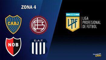 Boca: clasificado y eliminado en la Liga Argentina
