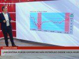¿Argentina puede exportar más crudo desde Vaca Muerta?
