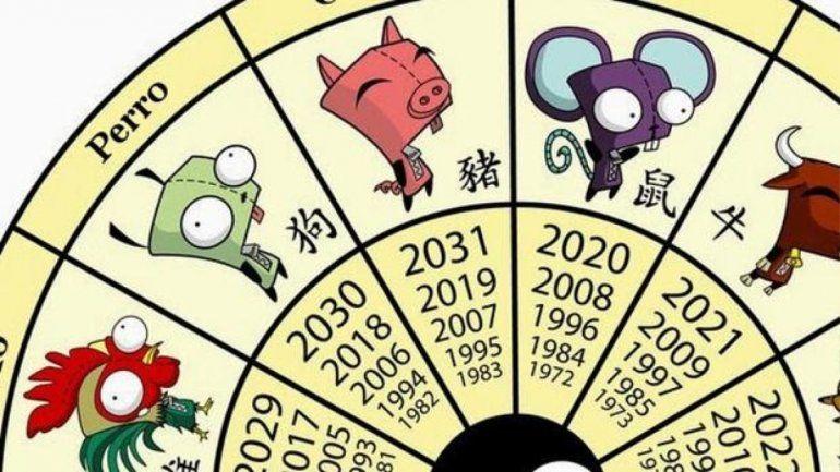 Horóscopo chino: conocé cuál es tu animal secreto